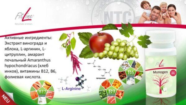Муноген стимулирует организм к выработке оксида азота